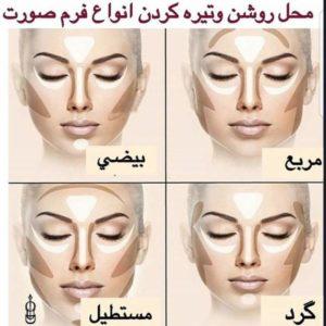 انواع صورت های مختلف